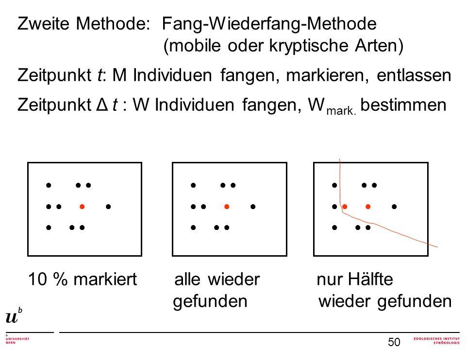 50 Zweite Methode: Fang-Wiederfang-Methode (mobile oder kryptische Arten) Zeitpunkt t: M Individuen fangen, markieren, entlassen Zeitpunkt Δ t : W Ind