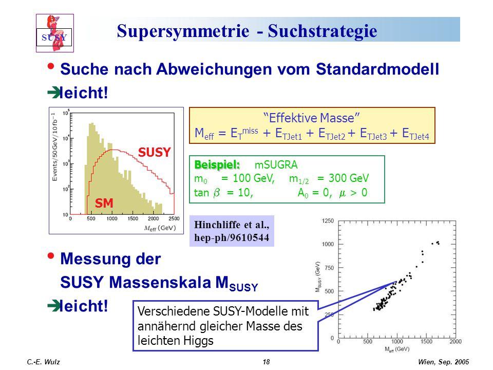 Wien, Sep. 2005 C.-E. Wulz18 Supersymmetrie - Suchstrategie Suche nach Abweichungen vom Standardmodell  leicht! Messung der SUSY Massenskala M SUSY 
