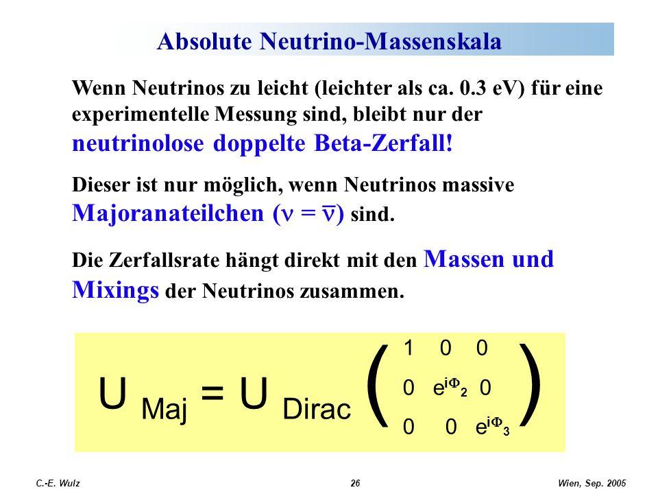 Wien, Sep. 2005 C.-E. Wulz26 Absolute Neutrino-Massenskala U Maj = U Dirac ( 1 0 0 0 e i  2 0 0 0 e i  3 ) Wenn Neutrinos zu leicht (leichter als ca