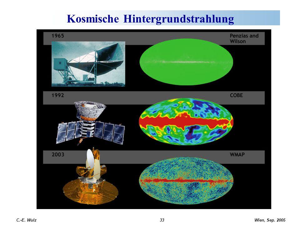Wien, Sep. 2005 C.-E. Wulz33 Kosmische Hintergrundstrahlung