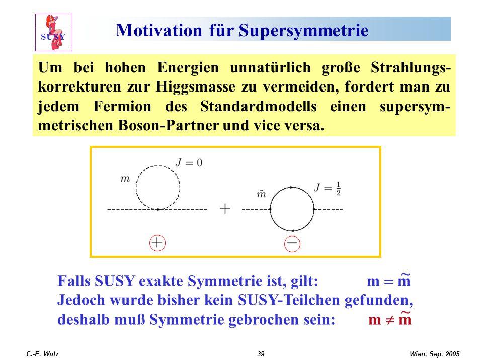 Wien, Sep. 2005 C.-E. Wulz39 Motivation für Supersymmetrie Falls SUSY exakte Symmetrie ist, gilt: m  m Jedoch wurde bisher kein SUSY-Teilchen gefunde