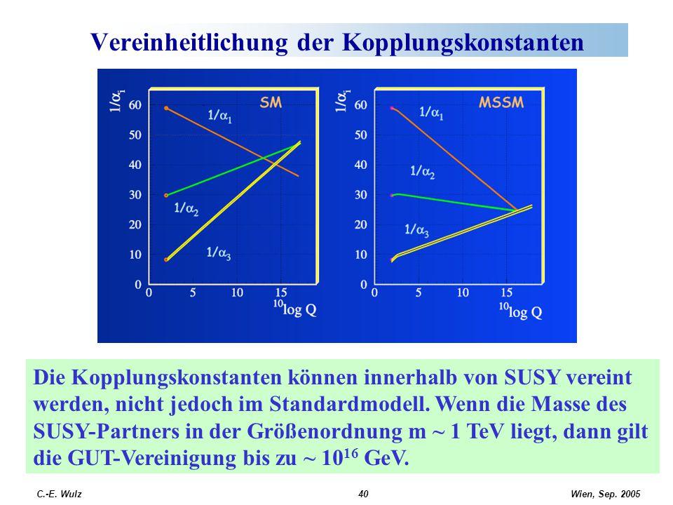 Wien, Sep. 2005 C.-E. Wulz40 Vereinheitlichung der Kopplungskonstanten Die Kopplungskonstanten können innerhalb von SUSY vereint werden, nicht jedoch