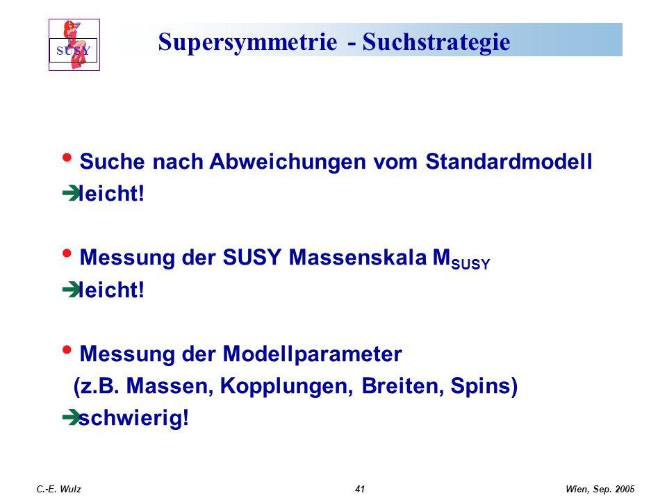 Wien, Sep. 2005 C.-E. Wulz41 Supersymmetrie - Suchstrategie Suche nach Abweichungen vom Standardmodell  leicht! Messung der SUSY Massenskala M SUSY 