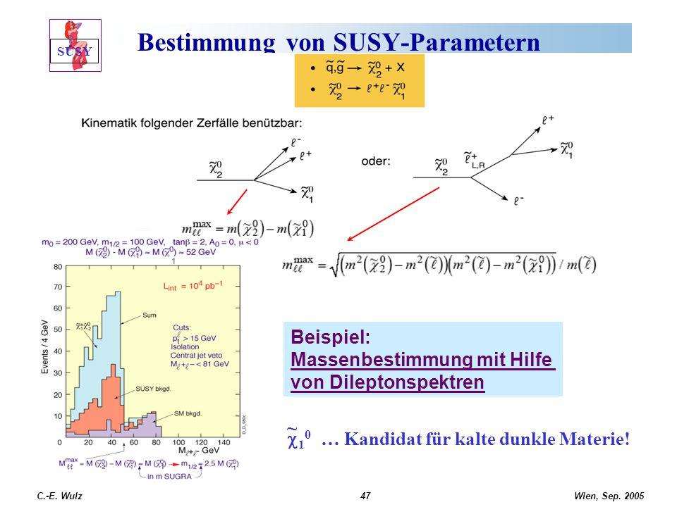 Wien, Sep. 2005 C.-E. Wulz47 Bestimmung von SUSY-Parametern Beispiel: Massenbestimmung mit Hilfe von Dileptonspektren 1 SUSY 1010 ~ … Kandidat für k