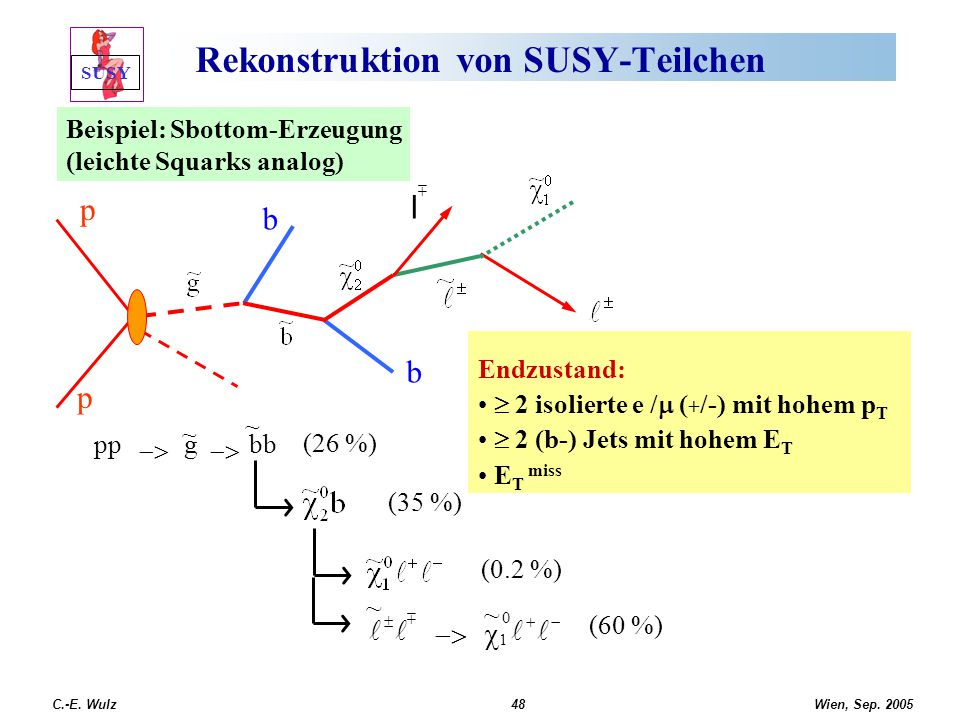 Wien, Sep. 2005 C.-E. Wulz48 Rekonstruktion von SUSY-Teilchen Endzustand:  2 isolierte e /  ( + /-) mit hohem p T  2 (b-) Jets mit hohem E T E T mi