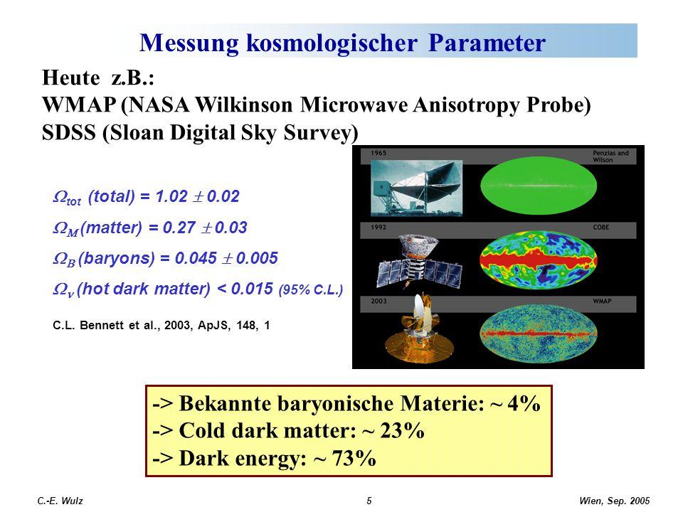 Wien, Sep. 2005 C.-E. Wulz5 Messung kosmologischer Parameter Heute z.B.: WMAP (NASA Wilkinson Microwave Anisotropy Probe) SDSS (Sloan Digital Sky Surv