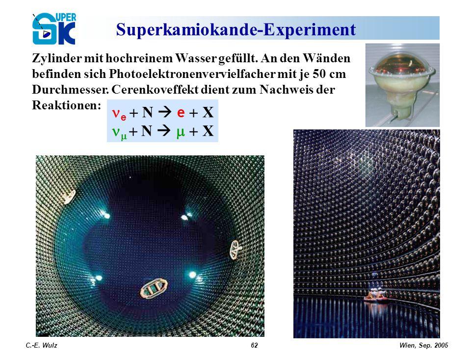 Wien, Sep. 2005 C.-E. Wulz62 Superkamiokande-Experiment Zylinder mit hochreinem Wasser gefüllt. An den Wänden befinden sich Photoelektronenvervielfach