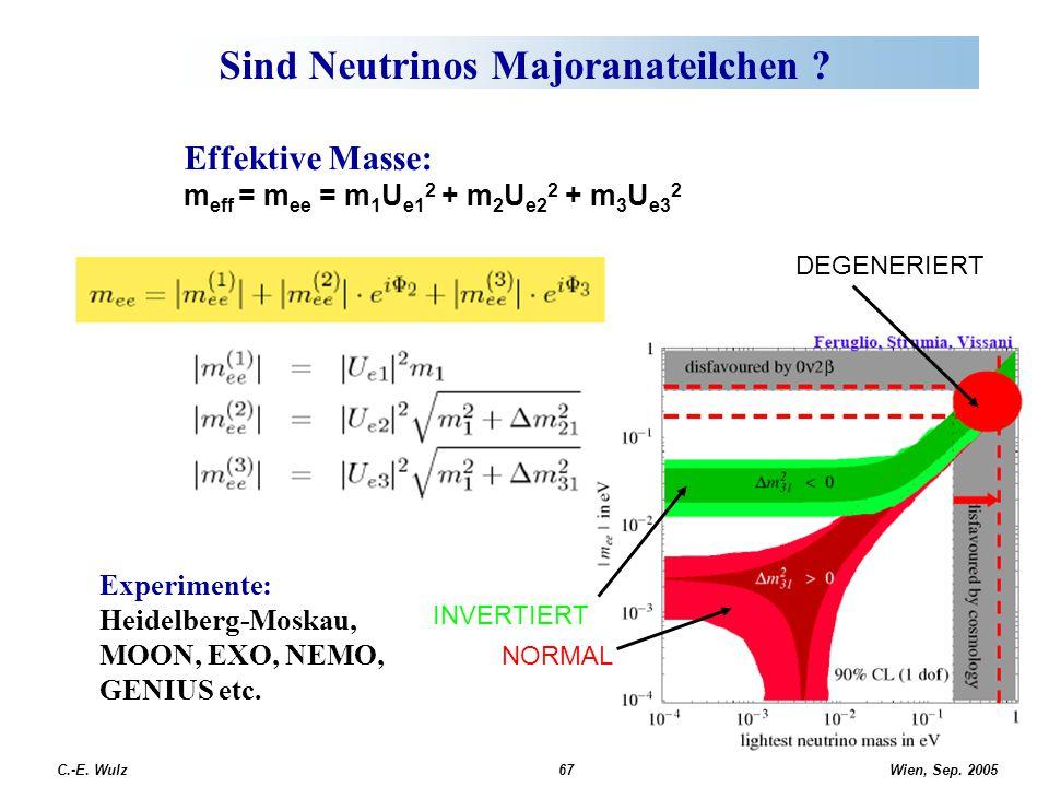 Wien, Sep. 2005 C.-E. Wulz67 Sind Neutrinos Majoranateilchen ? Effektive Masse: m eff = m ee = m 1 U e1 2 + m 2 U e2 2 + m 3 U e3 2 INVERTIERT NORMAL