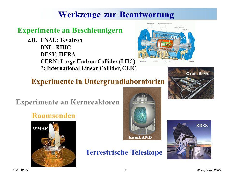 Wien, Sep. 2005 C.-E. Wulz7 Werkzeuge zur Beantwortung Experimente an Beschleunigern z.B. FNAL: Tevatron BNL: RHIC DESY: HERA CERN: Large Hadron Colli