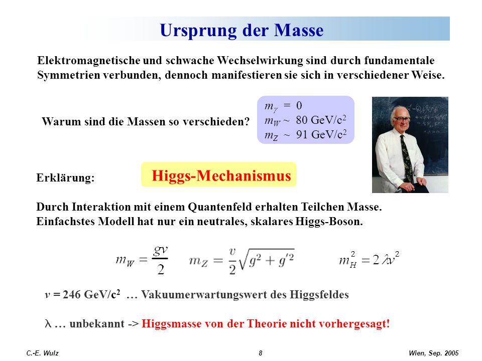 Wien, Sep. 2005 C.-E. Wulz8 Ursprung der Masse Elektromagnetische und schwache Wechselwirkung sind durch fundamentale Symmetrien verbunden, dennoch ma
