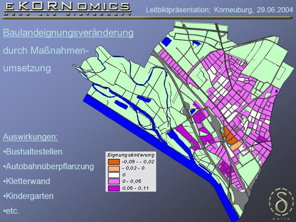 Leitbildpräsentation; Korneuburg, 29.06.2004 Baulandeignungsveränderung durch Maßnahmen- umsetzung Auswirkungen: Bushaltestellen Autobahnüberpflanzung Kletterwand Kindergarten etc.