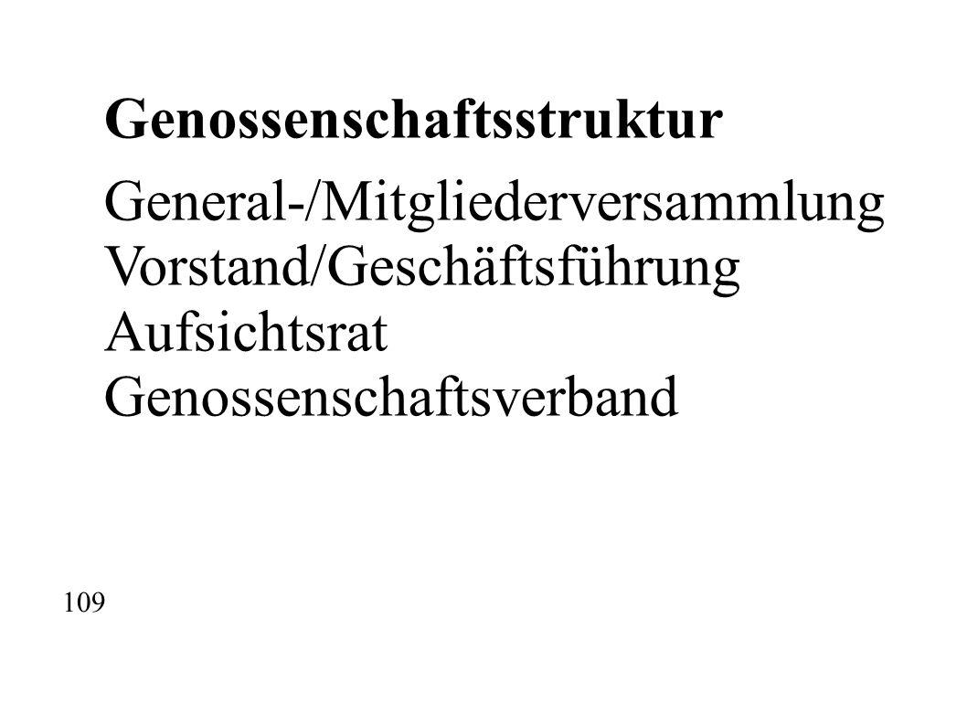Genossenschaftsstruktur General-/Mitgliederversammlung Vorstand/Geschäftsführung Aufsichtsrat Genossenschaftsverband 109