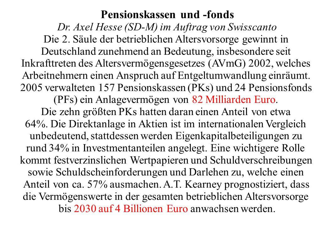 Pensionskassen und -fonds Dr. Axel Hesse (SD-M) im Auftrag von Swisscanto Die 2.