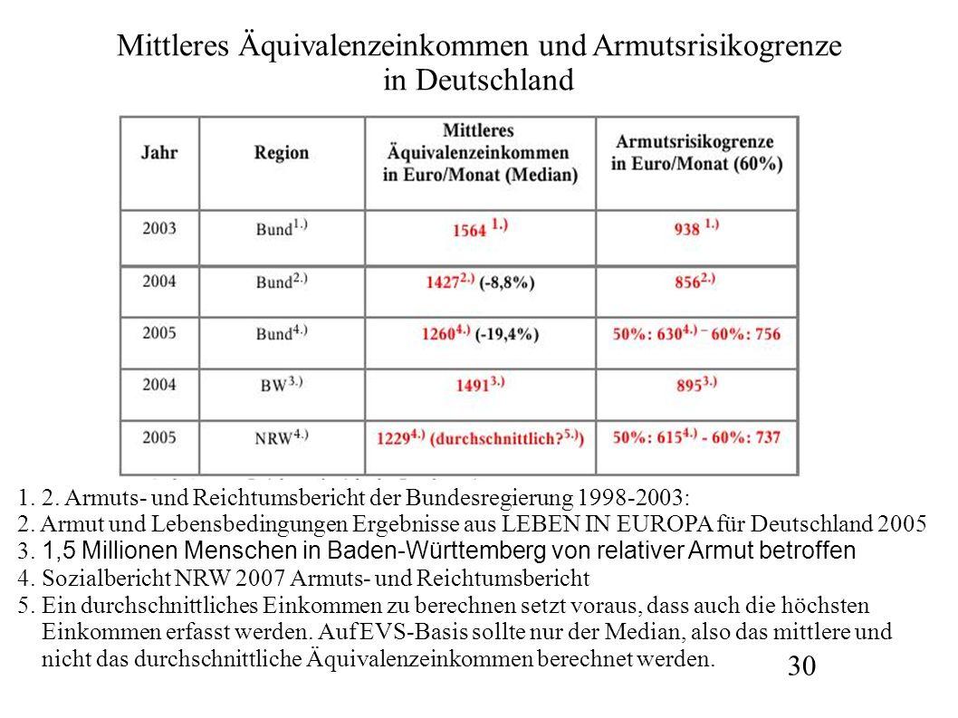 Mittleres Äquivalenzeinkommen und Armutsrisikogrenze in Deutschland 1.