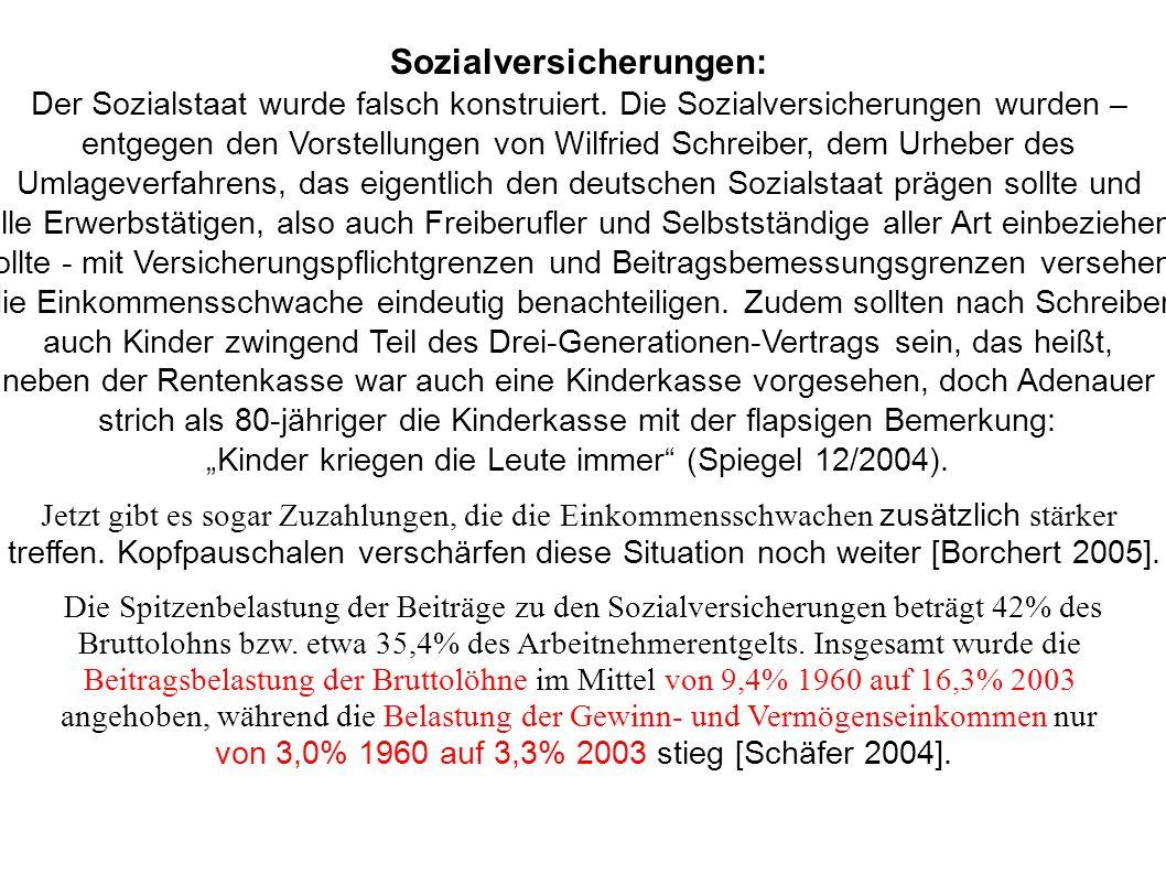 Sozialversicherungen: Der Sozialstaat wurde falsch konstruiert.