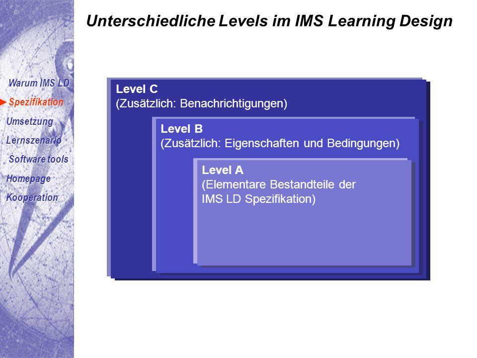 Level C (Zusätzlich: Benachrichtigungen) Level B (Zusätzlich: Eigenschaften und Bedingungen) Level A (Elementare Bestandteile der IMS LD Spezifikation) Warum IMS LD Spezifikation Umsetzung Lernszenario Software tools Homepage Kooperation Warum IMS LD Spezifikation Umsetzung Lernszenario Software tools Homepage Kooperation Unterschiedliche Levels im IMS Learning Design