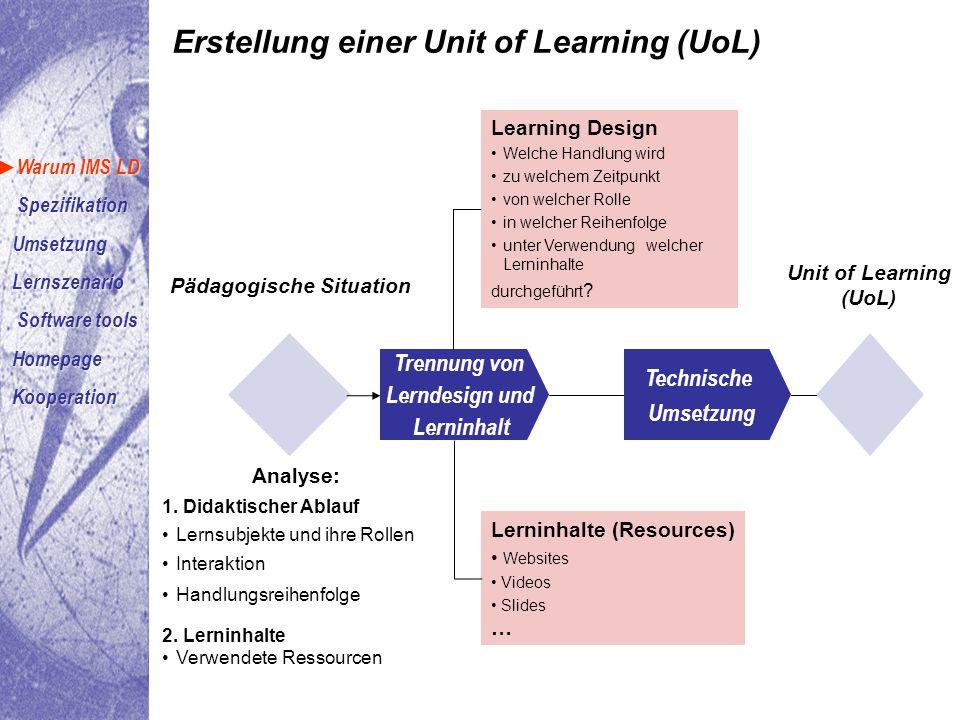  E-Learning: Warum IMS LD.