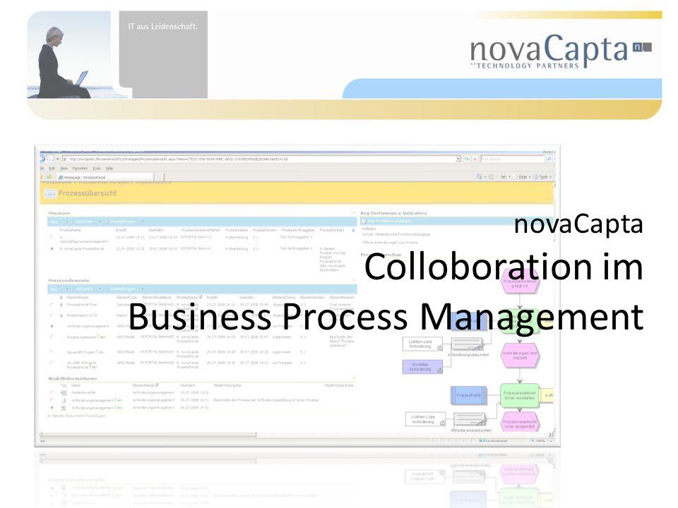 novaCapta Colloboration im Business Process Management