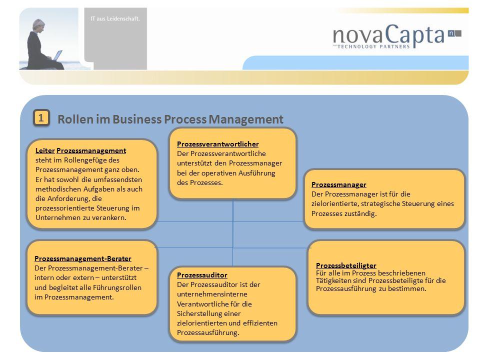 Prozessverantwortlicher Der Prozessverantwortliche unterstützt den Prozessmanager bei der operativen Ausführung des Prozesses.