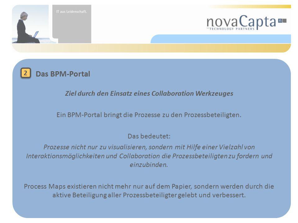 Ziel durch den Einsatz eines Collaboration Werkzeuges Ein BPM-Portal bringt die Prozesse zu den Prozessbeteiligten.