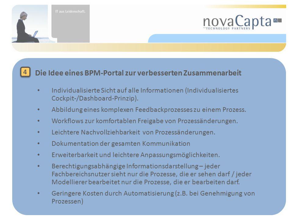 4 4 Die Idee eines BPM-Portal zur verbesserten Zusammenarbeit Individualisierte Sicht auf alle Informationen (Individualisiertes Cockpit-/Dashboard-Prinzip).