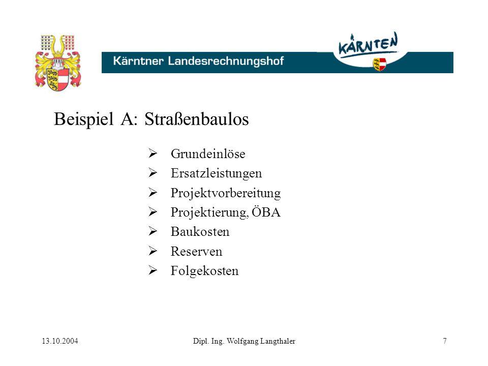 13.10.2004Dipl. Ing. Wolfgang Langthaler7 Beispiel A: Straßenbaulos  Grundeinlöse  Ersatzleistungen  Projektvorbereitung  Projektierung, ÖBA  Bau