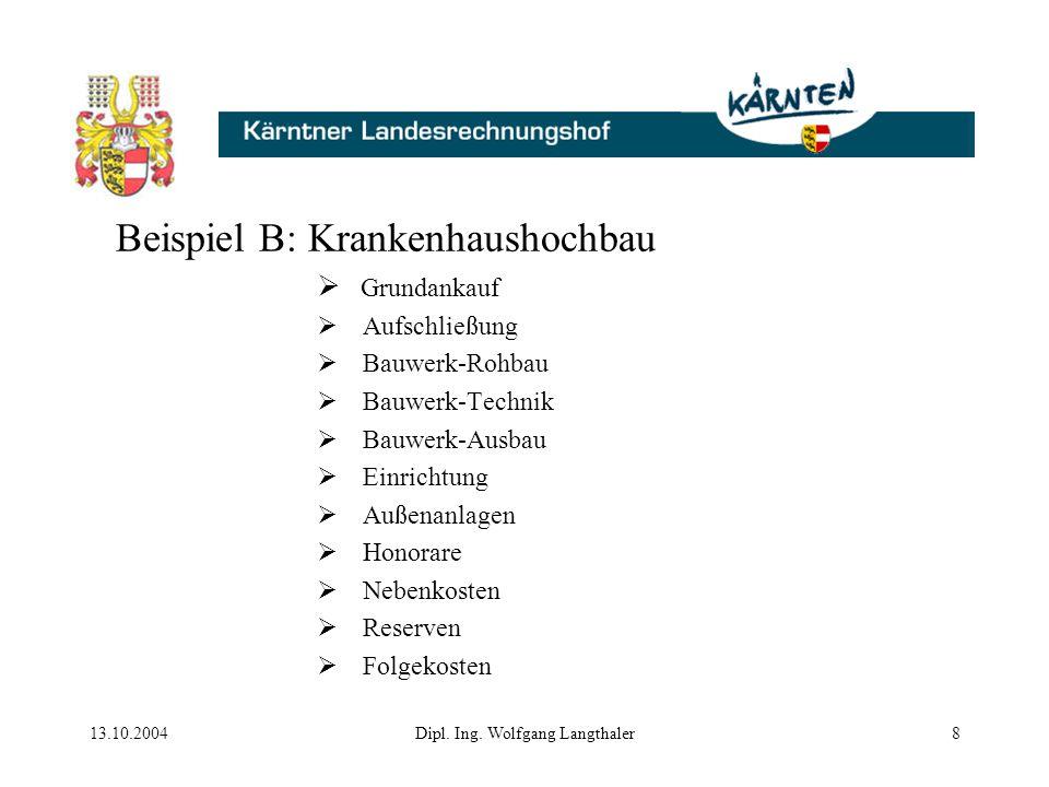 13.10.2004Dipl. Ing. Wolfgang Langthaler8 Beispiel B: Krankenhaushochbau  Grundankauf  Aufschließung  Bauwerk-Rohbau  Bauwerk-Technik  Bauwerk-Au