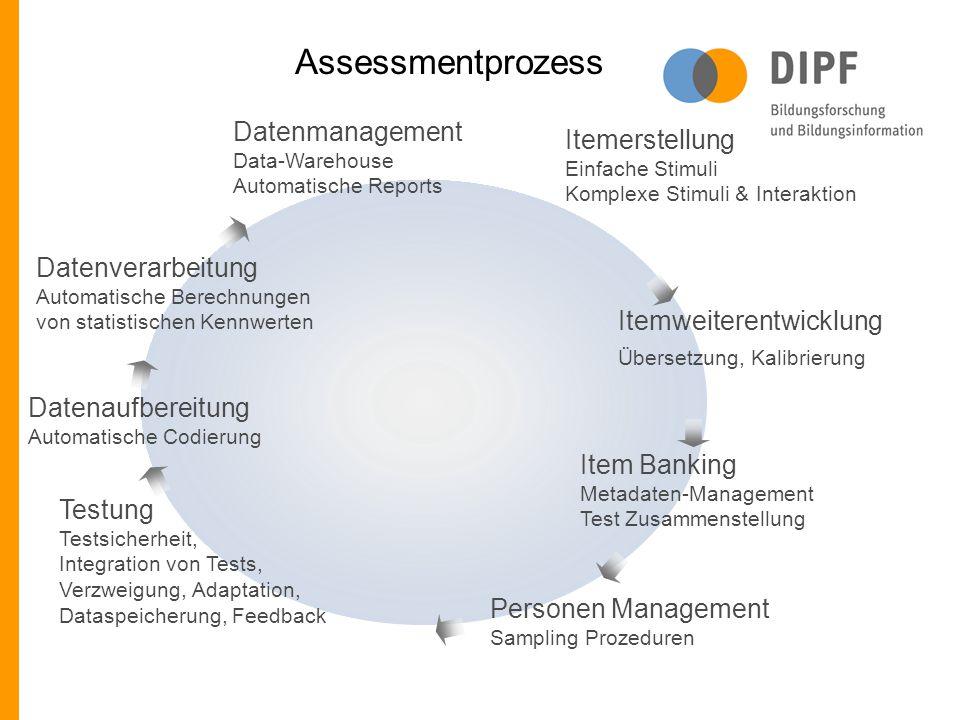 Datenverarbeitung Automatische Berechnungen von statistischen Kennwerten Itemerstellung Einfache Stimuli Komplexe Stimuli & Interaktion Personen Manag
