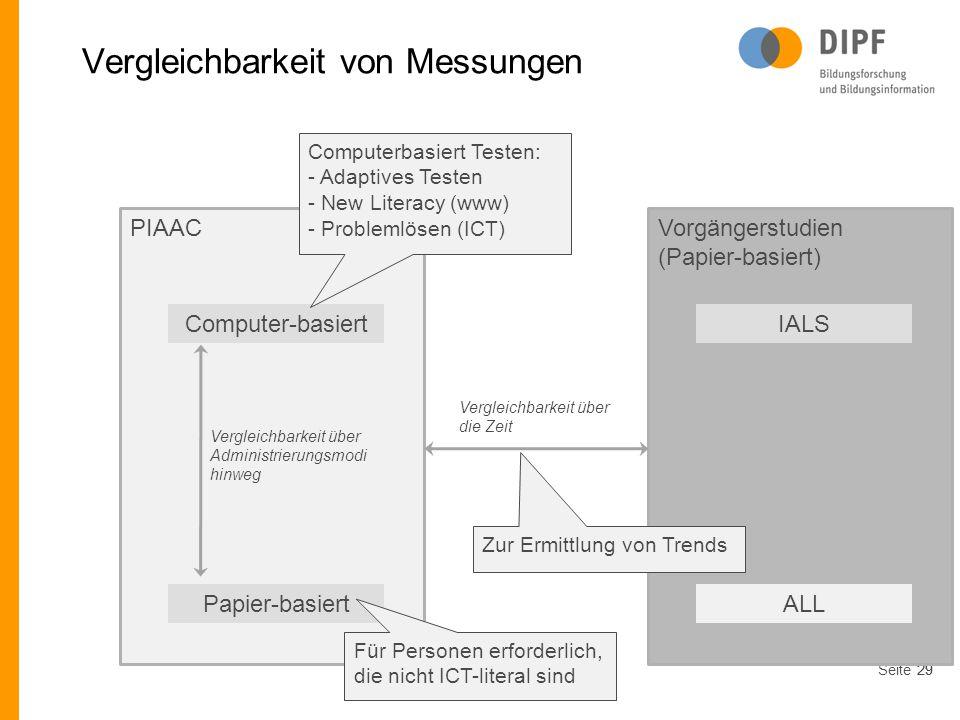 Seite29 Vorgängerstudien (Papier-basiert) PIAAC Vergleichbarkeit von Messungen Computer-basiert Papier-basiert Vergleichbarkeit über Administrierungsm