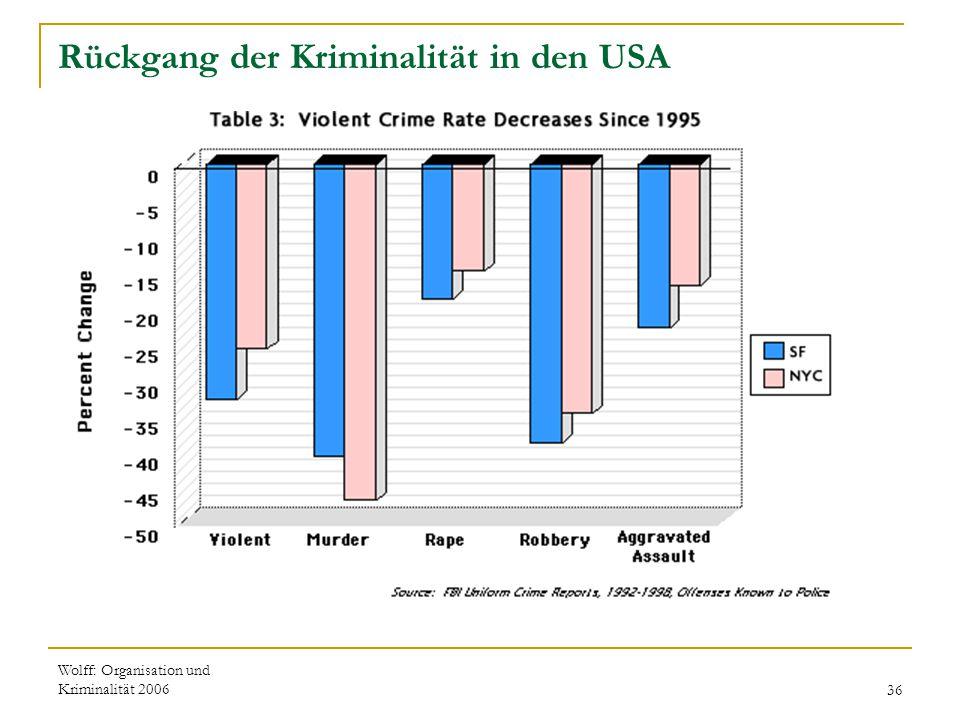 Wolff: Organisation und Kriminalität 200636 Rückgang der Kriminalität in den USA