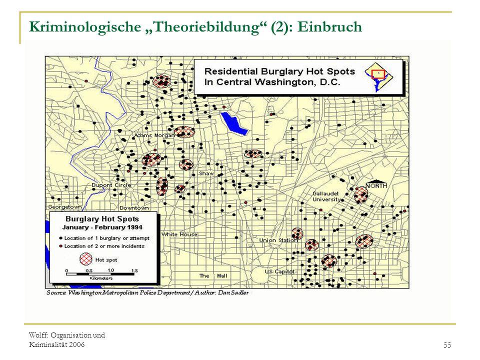 """Wolff: Organisation und Kriminalität 200655 Kriminologische """"Theoriebildung"""" (2): Einbruch"""