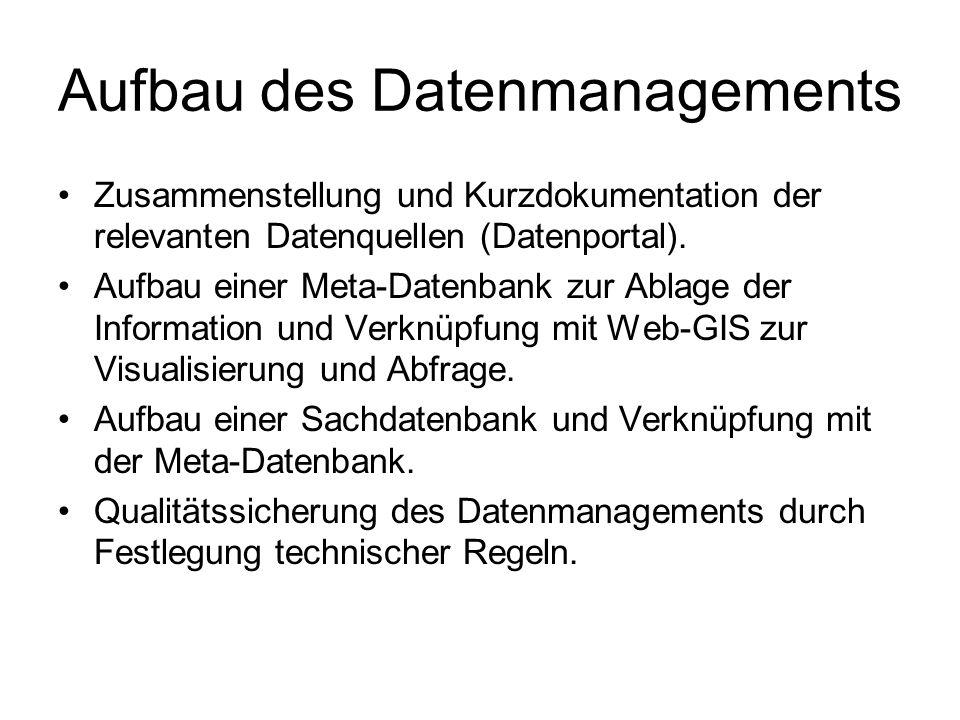 Aufbau des Datenmanagements Zusammenstellung und Kurzdokumentation der relevanten Datenquellen (Datenportal).