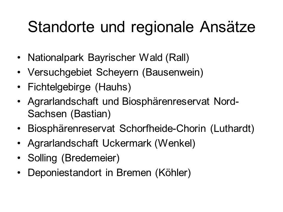 Standorte und regionale Ansätze Nationalpark Bayrischer Wald (Rall) Versuchgebiet Scheyern (Bausenwein) Fichtelgebirge (Hauhs) Agrarlandschaft und Biosphärenreservat Nord- Sachsen (Bastian) Biosphärenreservat Schorfheide-Chorin (Luthardt) Agrarlandschaft Uckermark (Wenkel) Solling (Bredemeier) Deponiestandort in Bremen (Köhler)