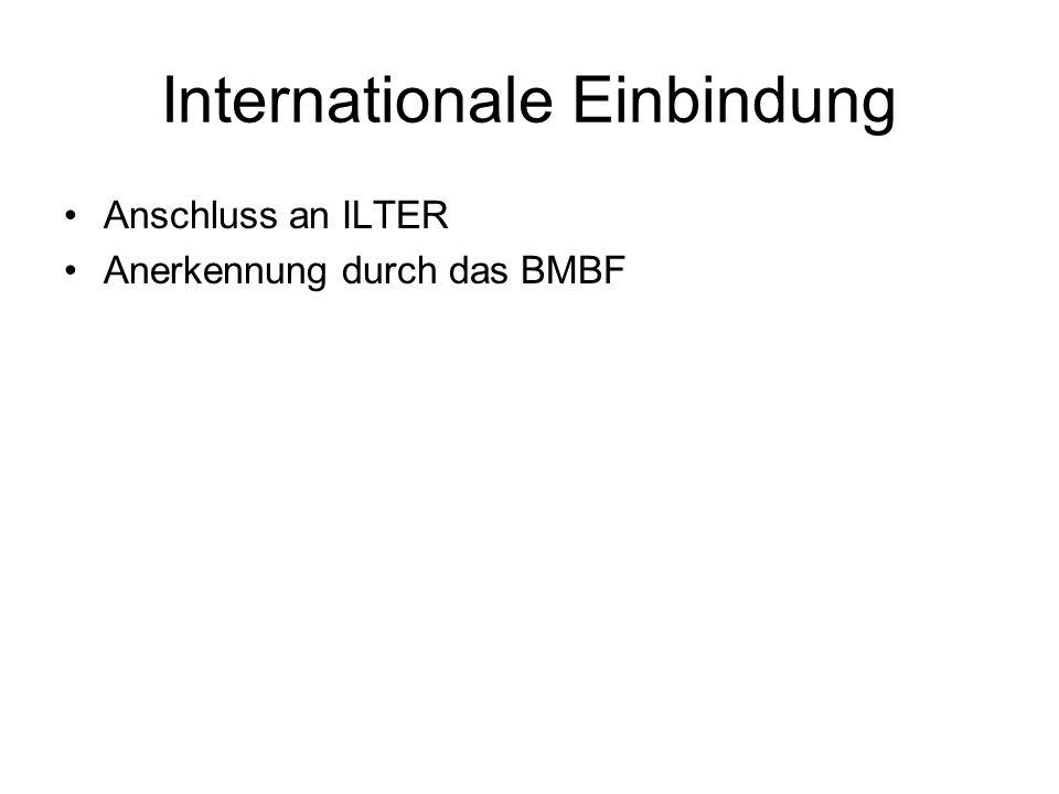 Internationale Einbindung Anschluss an ILTER Anerkennung durch das BMBF