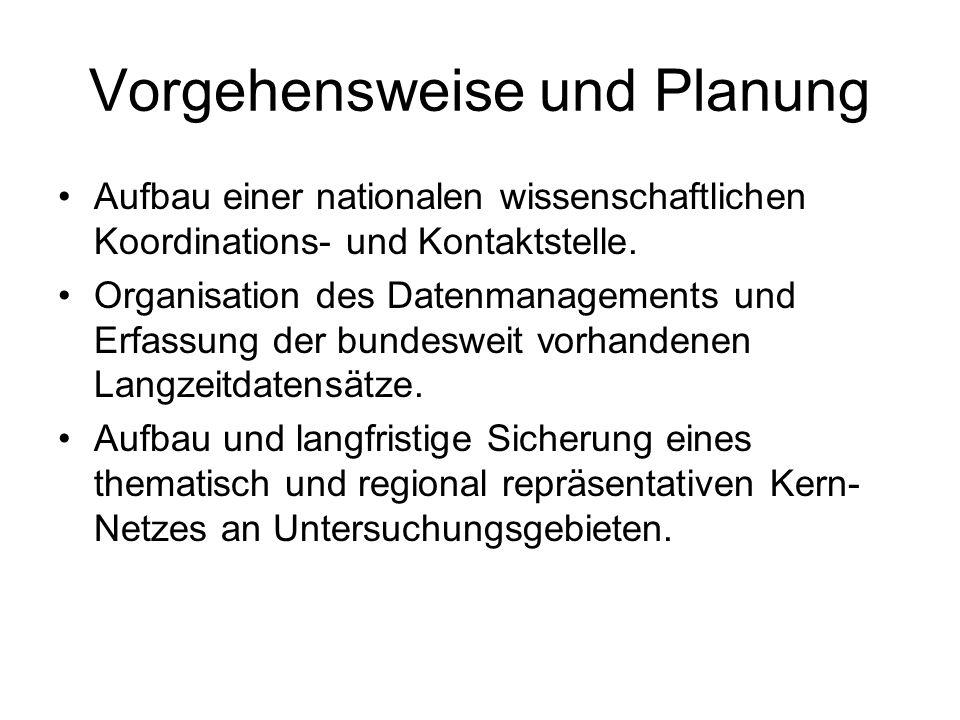 Vorgehensweise und Planung Aufbau einer nationalen wissenschaftlichen Koordinations- und Kontaktstelle.
