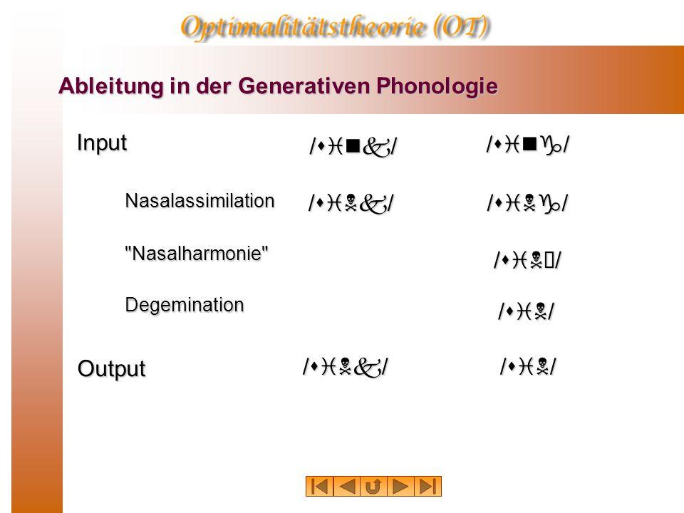 Ableitung in der Generativen Phonologie Input /sink/ /sing/ Nasalassimilation Nasalharmonie Degemination Output /siNk/ /siNg/ /siNù/ /siN/