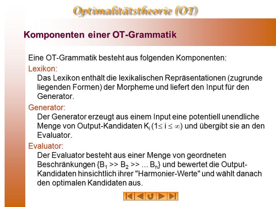 Komponenten einer OT-Grammatik Eine OT-Grammatik besteht aus folgenden Komponenten: Lexikon: Das Lexikon enthält die lexikalischen Repräsentationen (zugrunde liegenden Formen) der Morpheme und liefert den Input für den Generator.