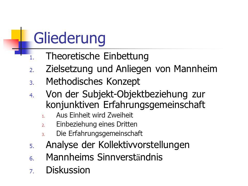 Gliederung 1. Theoretische Einbettung 2. Zielsetzung und Anliegen von Mannheim 3. Methodisches Konzept 4. Von der Subjekt-Objektbeziehung zur konjunkt