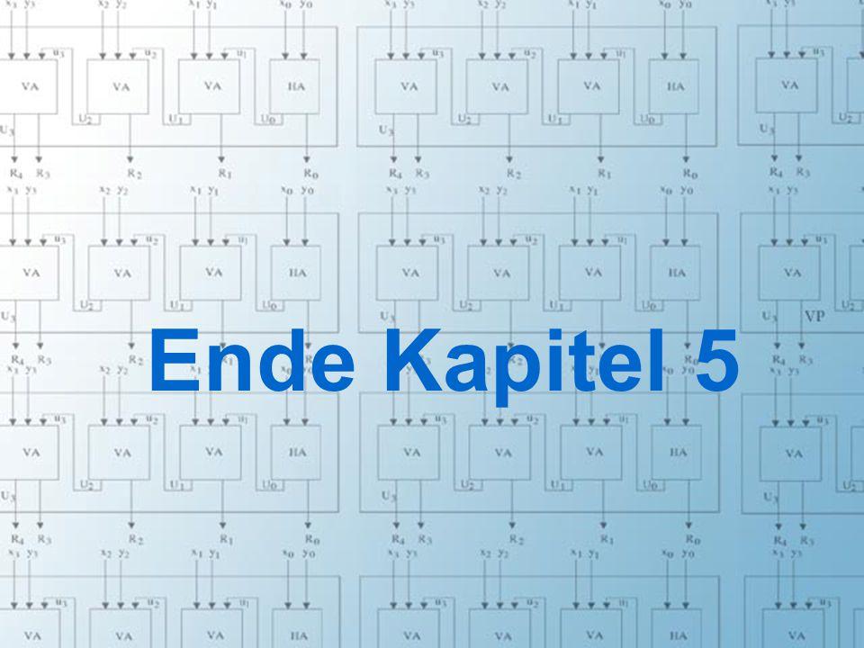 Rechneraufbau & Rechnerstrukturen, Folie 5.13 © W. Oberschelp, G. Vossen Ende Kapitel 5