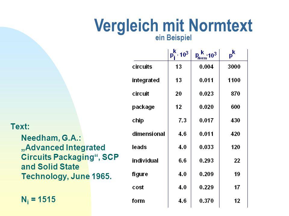 """Vergleich mit Normtext ein Beispiel Text: Stiles, H.E.: """"The Association Factor in Information Retieval , JACM 8, 1961 N i = 3188"""