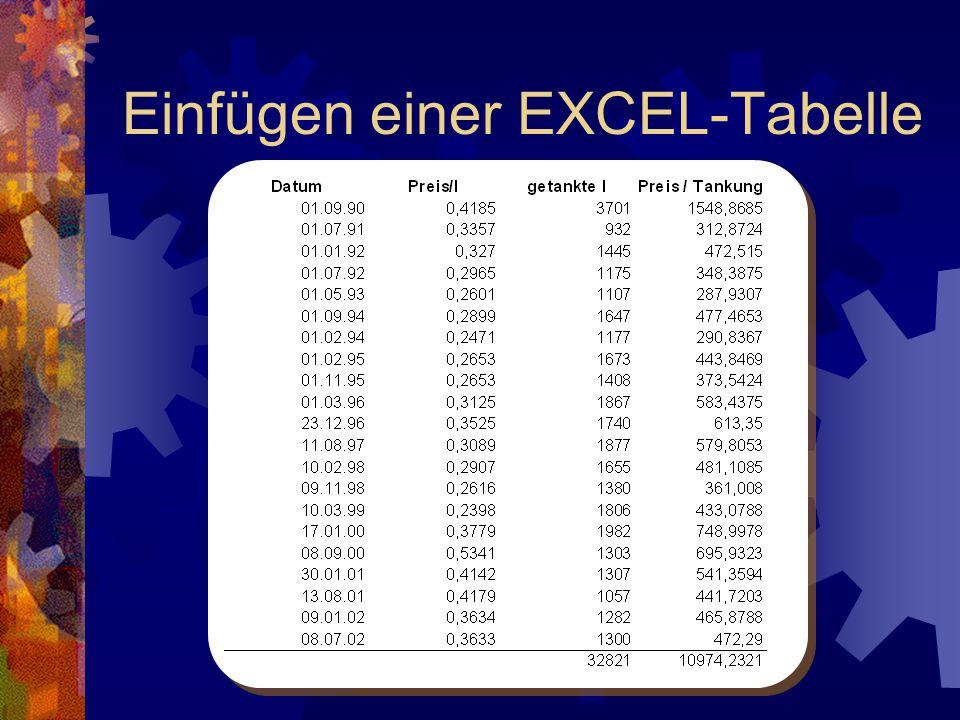 Einfügen einer EXCEL-Tabelle
