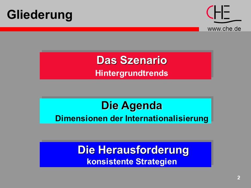 www.che.de 2 Gliederung Das Szenario Hintergrundtrends Das Szenario Hintergrundtrends Die Agenda Dimensionen der Internationalisierung Die Agenda Dimensionen der Internationalisierung Die Herausforderung konsistente Strategien Die Herausforderung konsistente Strategien