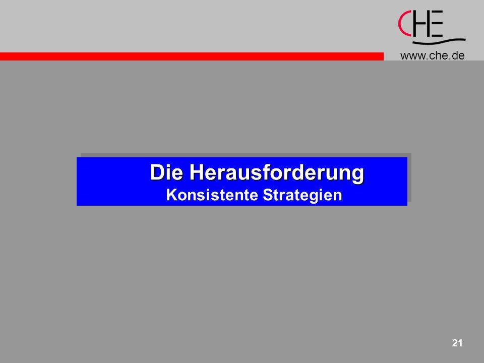 www.che.de 21 Die Herausforderung Konsistente Strategien Die Herausforderung Konsistente Strategien