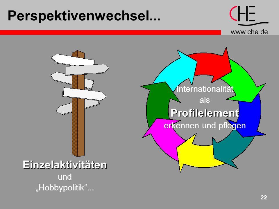 """www.che.de 22 Perspektivenwechsel...Einzelaktivitäten und """"Hobbypolitik ..."""