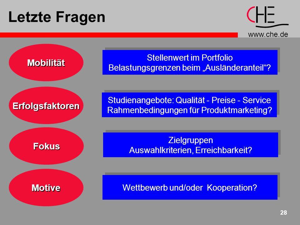 """www.che.de 28 Letzte FragenMobilität Stellenwert im Portfolio Belastungsgrenzen beim """"Ausländeranteil ."""