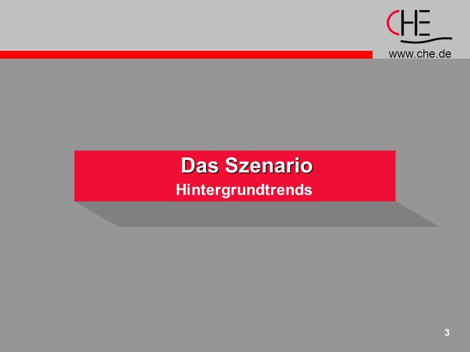 www.che.de 3 Das Szenario Hintergrundtrends