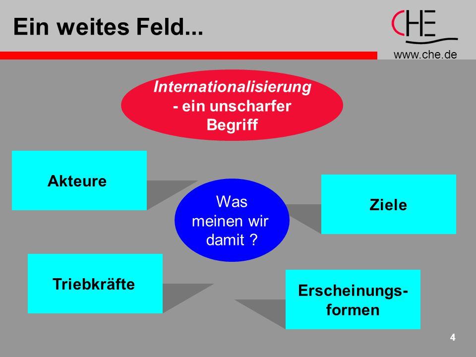 www.che.de 25 Standortbestimmung Stärken-Schwächen-Analyse WettbewerberWettbewerber RessourcenRessourcenPotenzialePotenziale AttraktivitätAttraktivität Wostehen wir .