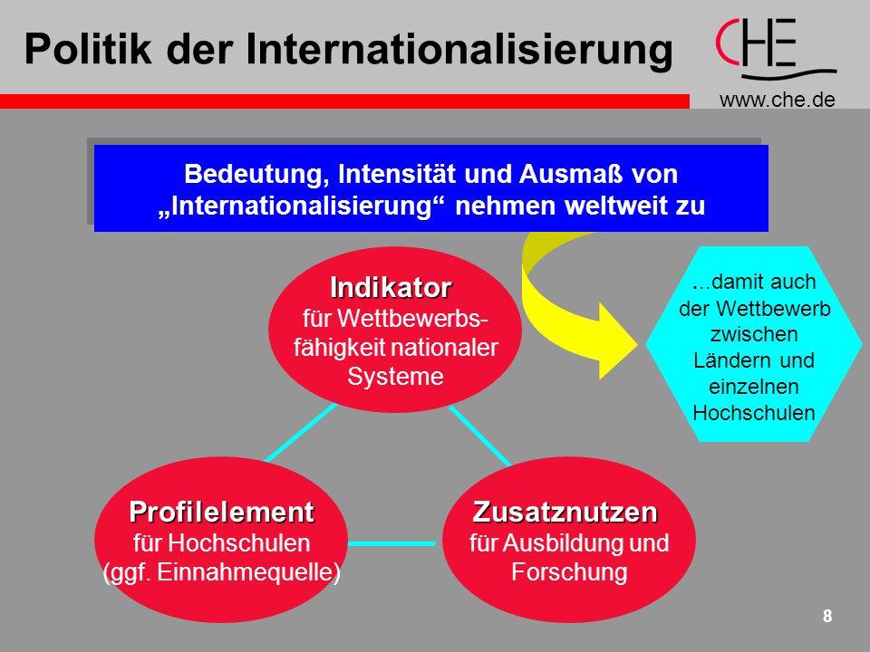 www.che.de 8 Politik der InternationalisierungProfilelement für Hochschulen (ggf.
