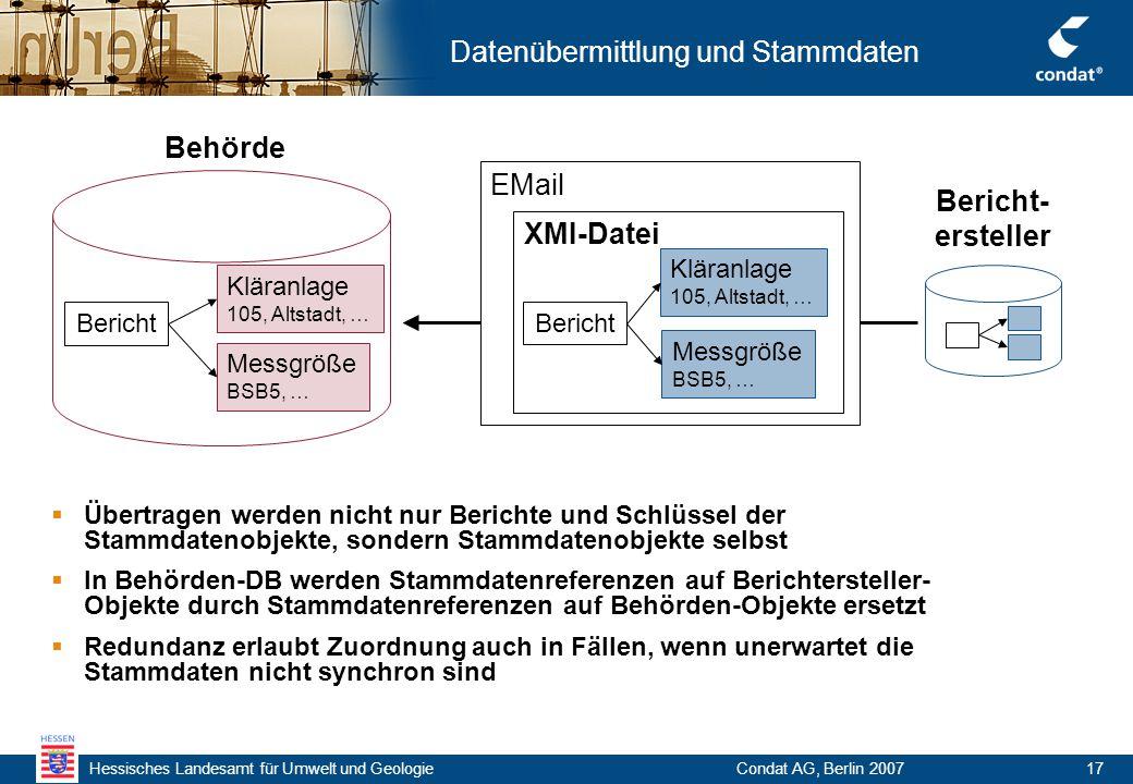 Hessisches Landesamt für Umwelt und Geologie Condat AG, Berlin 200717 EMail Datenübermittlung und Stammdaten  Übertragen werden nicht nur Berichte und Schlüssel der Stammdatenobjekte, sondern Stammdatenobjekte selbst  In Behörden-DB werden Stammdatenreferenzen auf Berichtersteller- Objekte durch Stammdatenreferenzen auf Behörden-Objekte ersetzt  Redundanz erlaubt Zuordnung auch in Fällen, wenn unerwartet die Stammdaten nicht synchron sind Behörde Bericht- ersteller XMI-Datei Bericht Messgröße BSB5, … Kläranlage 105, Altstadt, … Bericht Messgröße BSB5, … Kläranlage 105, Altstadt, …