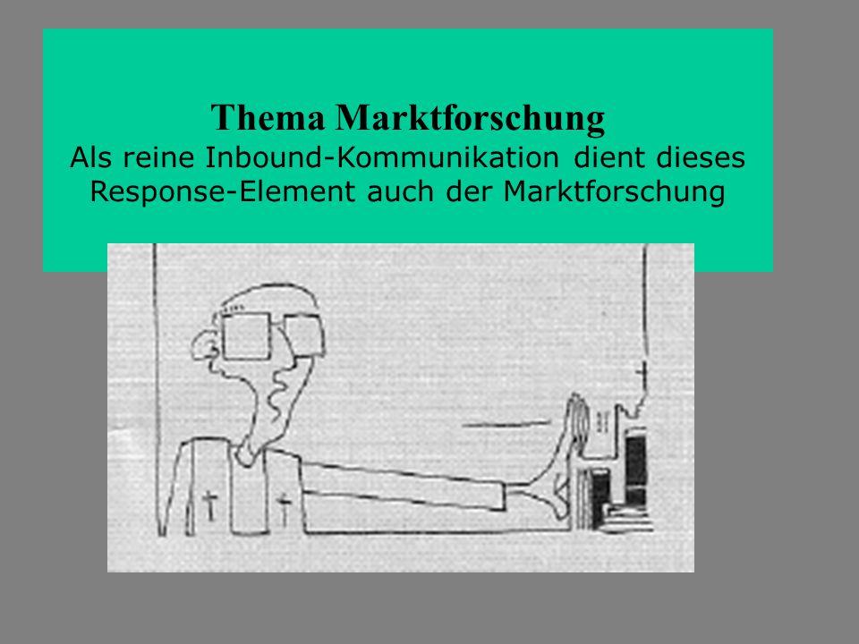 Thema Marktforschung Als reine Inbound-Kommunikation dient dieses Response-Element auch der Marktforschung